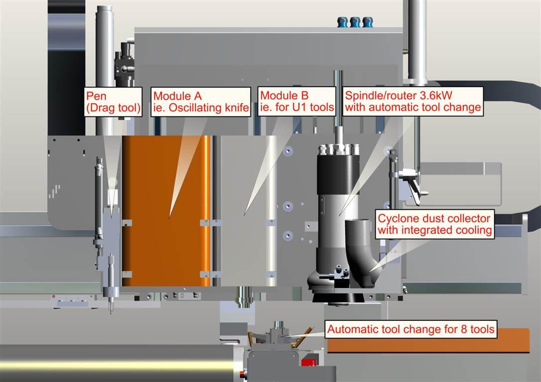 řezací a frézovací plotr moduly